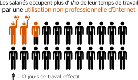 bonhommes&PME