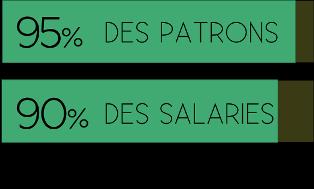 patron_salarie