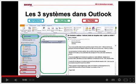 Webinar : Inbox Zero, mythe ou réalité